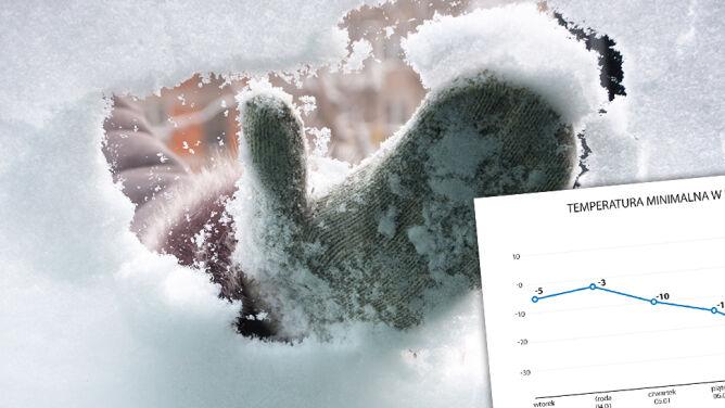 Zbliża się gwałtowna zmiana pogody. <br />Śnieżyce, a potem mróz do -25 st. C